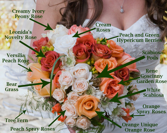 Bouquet Breakdown - Elegant Halloween Bouquet